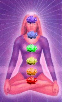 Chanting through the chakras