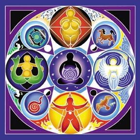 Four paths of yoga - Bhakti, Jnana, Raja & Karma