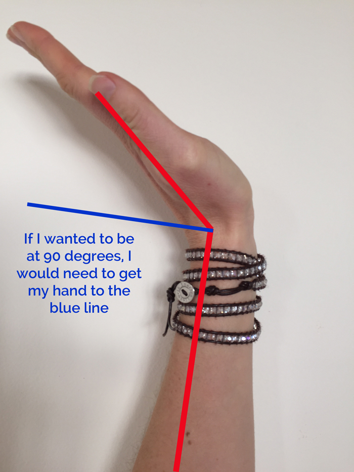 My natural wrist extension, with internal force only.